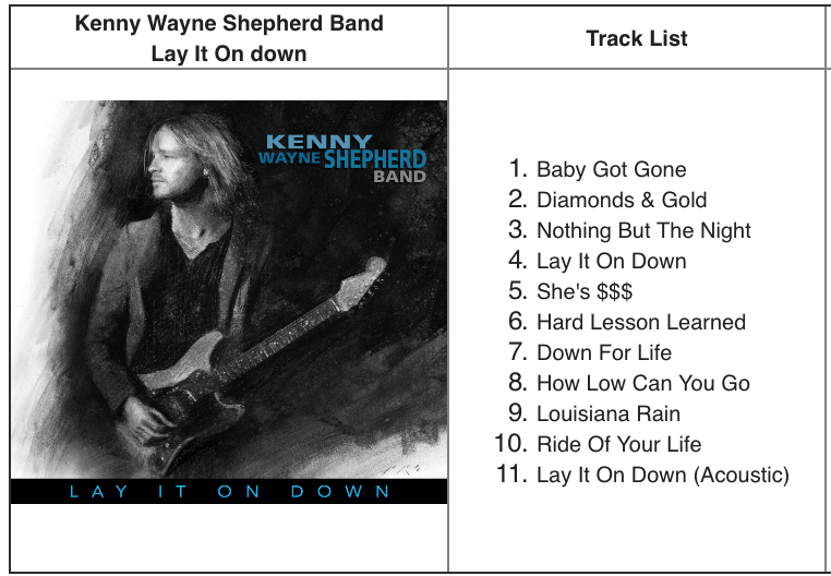 Kenny Wayne Shepherd Band track listing for Lay It On Down